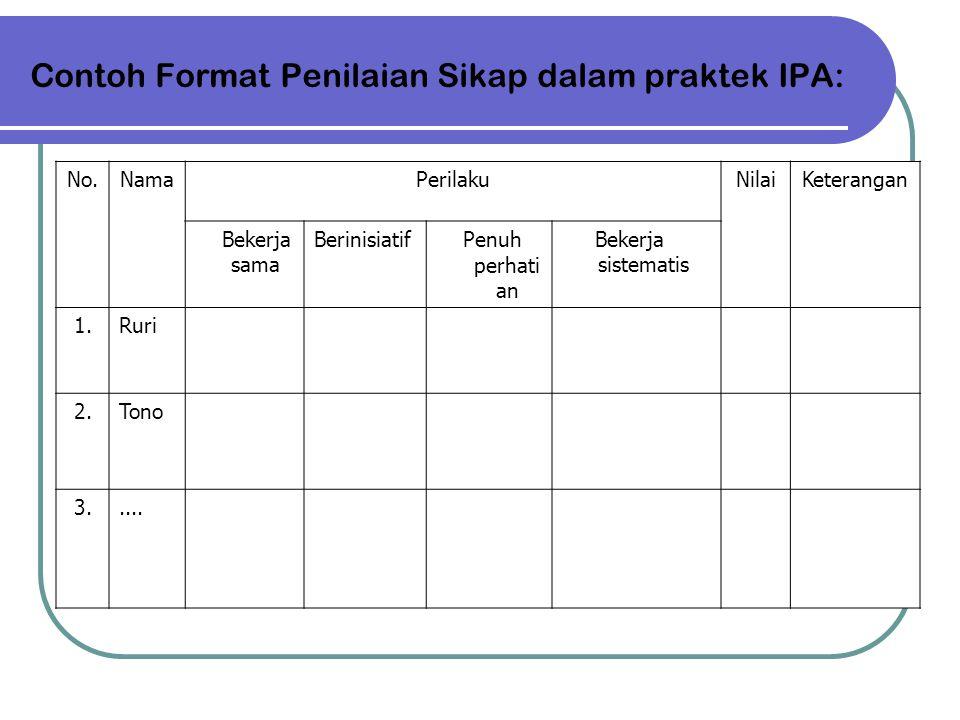 Contoh Format Penilaian Sikap dalam praktek IPA: