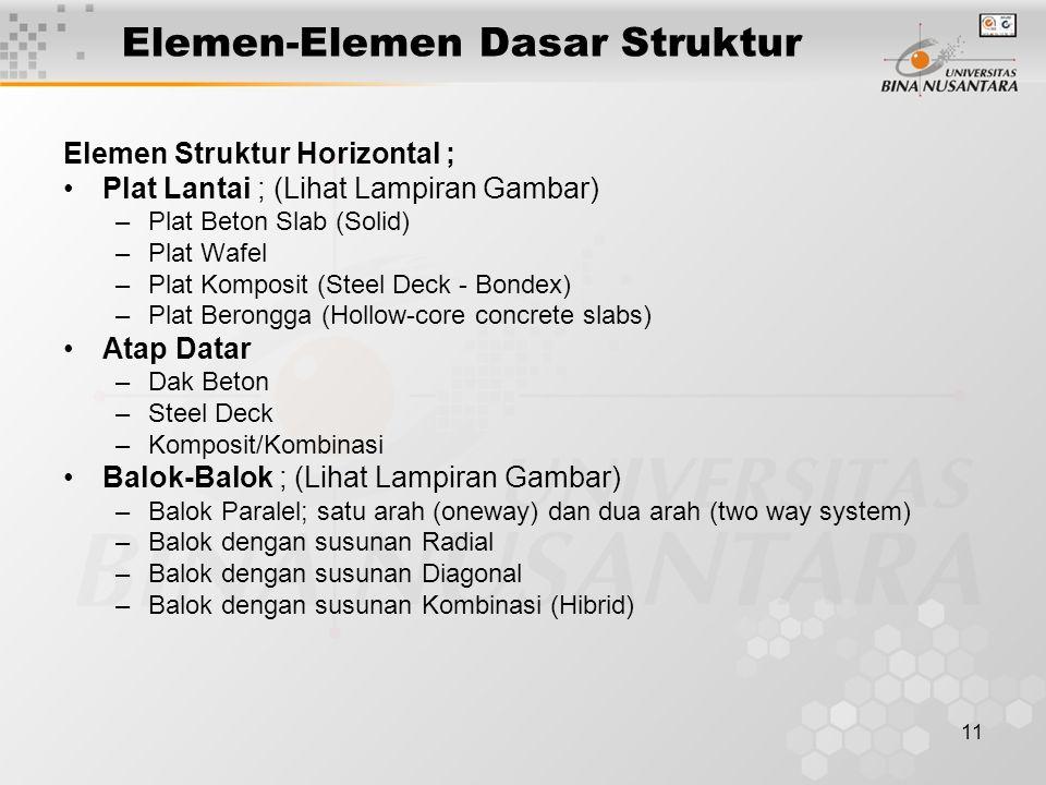 Elemen-Elemen Dasar Struktur