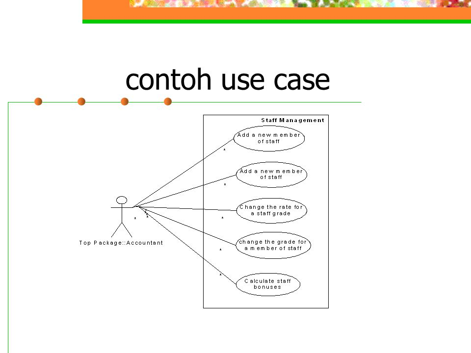 contoh use case