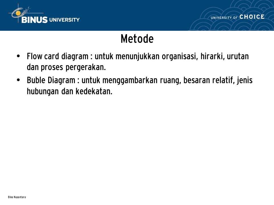 Metode Flow card diagram : untuk menunjukkan organisasi, hirarki, urutan dan proses pergerakan.