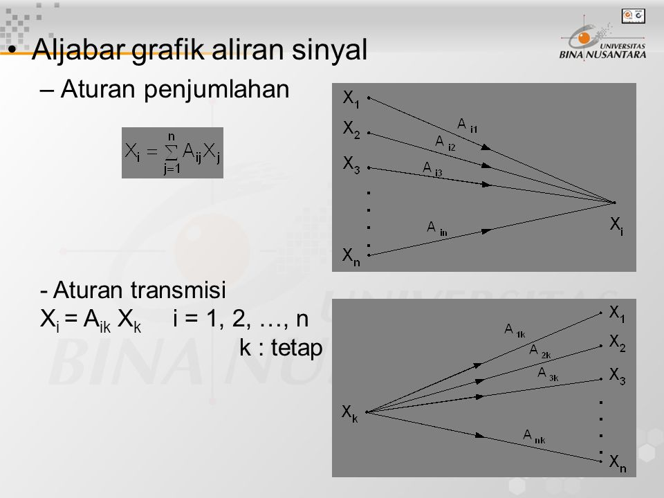 Aljabar grafik aliran sinyal