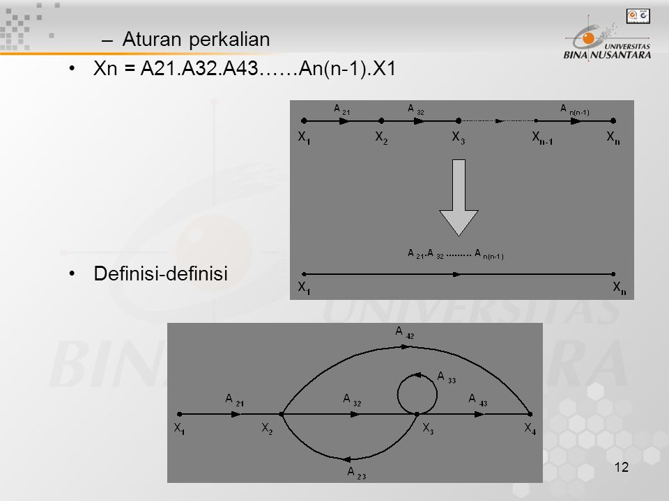 Aturan perkalian Xn = A21.A32.A43……An(n-1).X1 Definisi-definisi