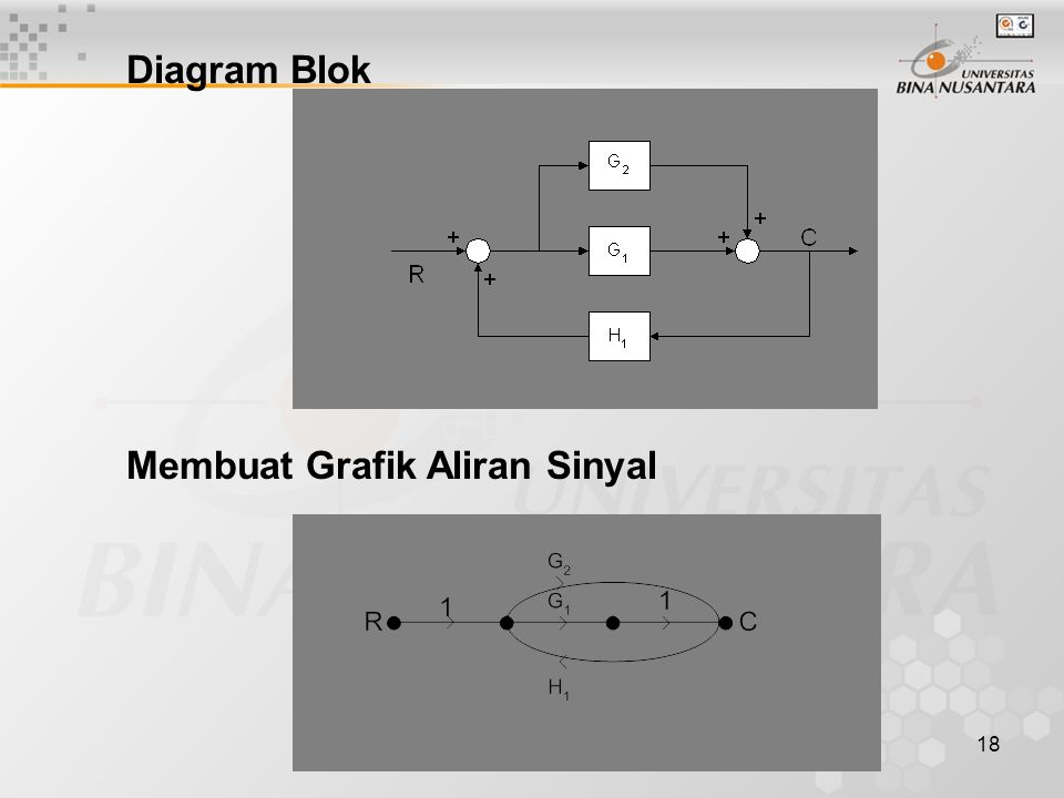 Diagram Blok Membuat Grafik Aliran Sinyal