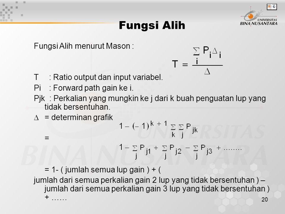 Fungsi Alih Fungsi Alih menurut Mason :
