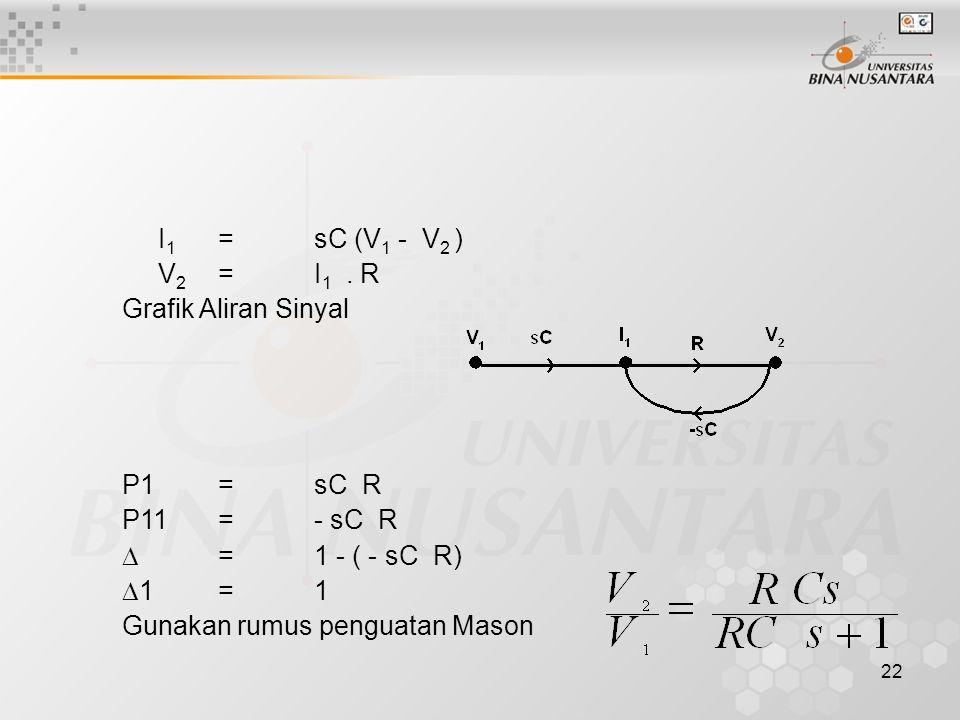 I1 = sC (V1 - V2 ) V2 = I1 . R. Grafik Aliran Sinyal. P1 = sC R. P11 = - sC R.  = 1 - ( - sC R)