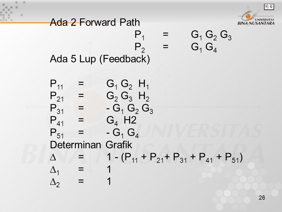 Ada 2 Forward Path P1 = G1 G2 G3. P2 = G1 G4. Ada 5 Lup (Feedback) P11 = G1 G2 H1. P21 = G2 G3 H2.