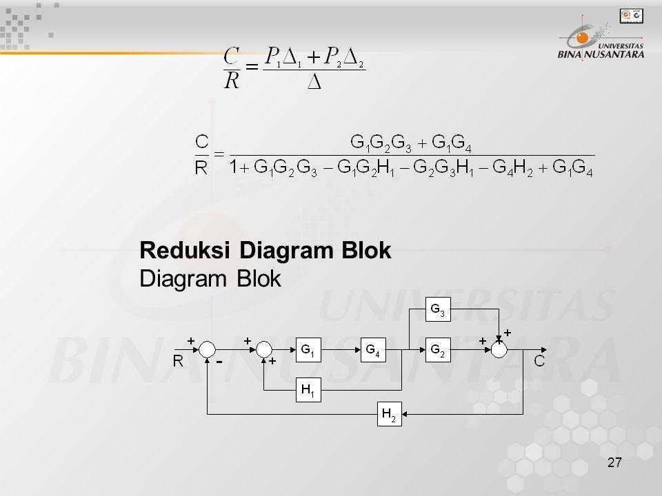 Reduksi Diagram Blok Diagram Blok