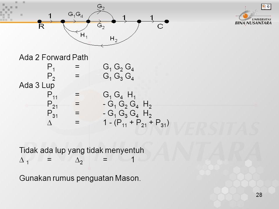 Ada 2 Forward Path P1 = G1 G2 G4. P2 = G1 G3 G4. Ada 3 Lup. P11 = G1 G4 H1. P21 = - G1 G2 G4 H2.