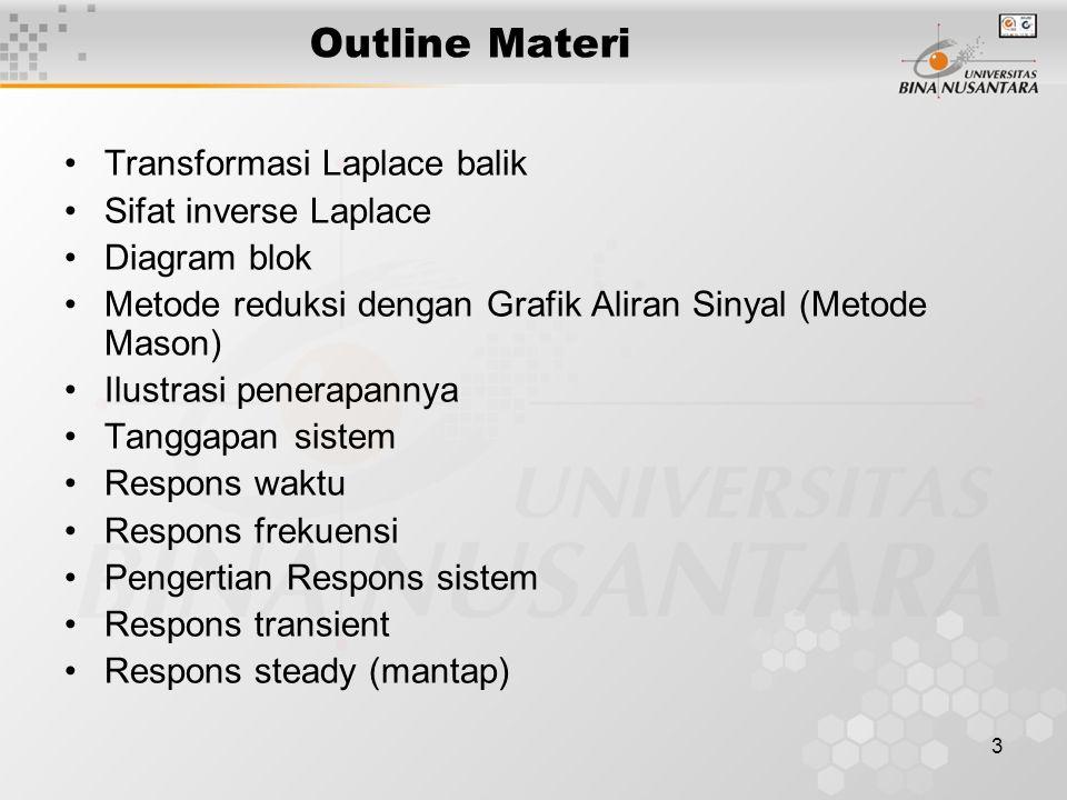 Outline Materi Transformasi Laplace balik Sifat inverse Laplace