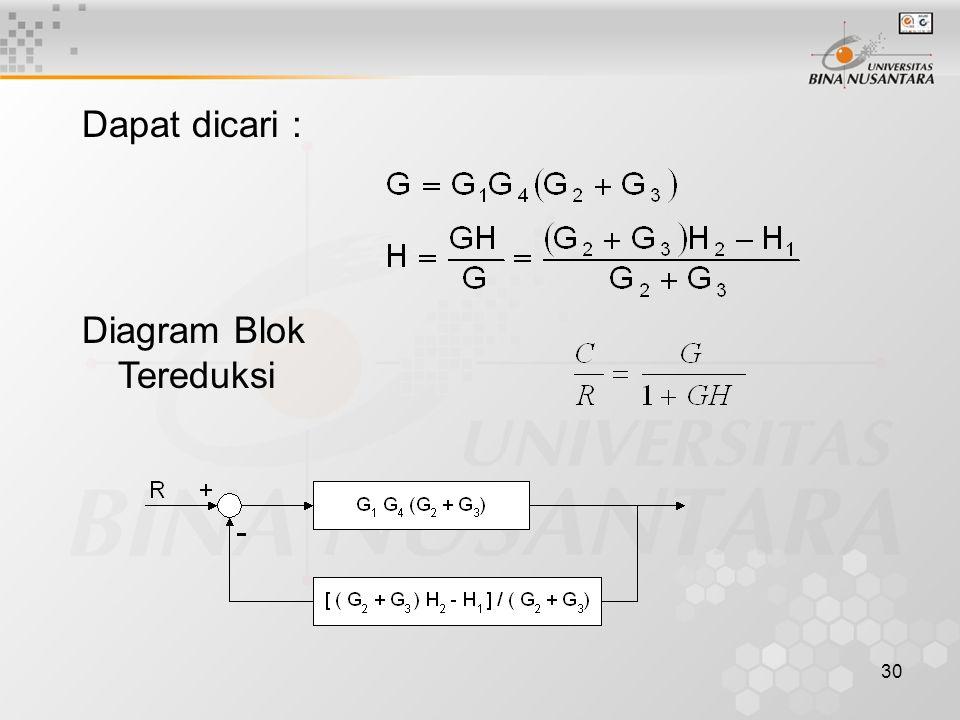 Dapat dicari : Diagram Blok Tereduksi