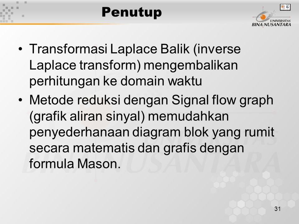 Penutup Transformasi Laplace Balik (inverse Laplace transform) mengembalikan perhitungan ke domain waktu.