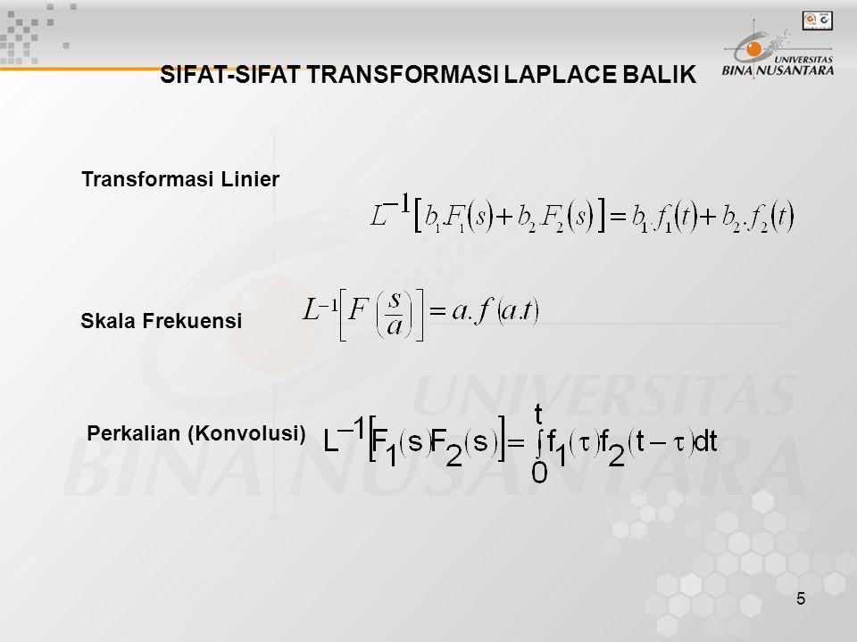 SIFAT-SIFAT TRANSFORMASI LAPLACE BALIK