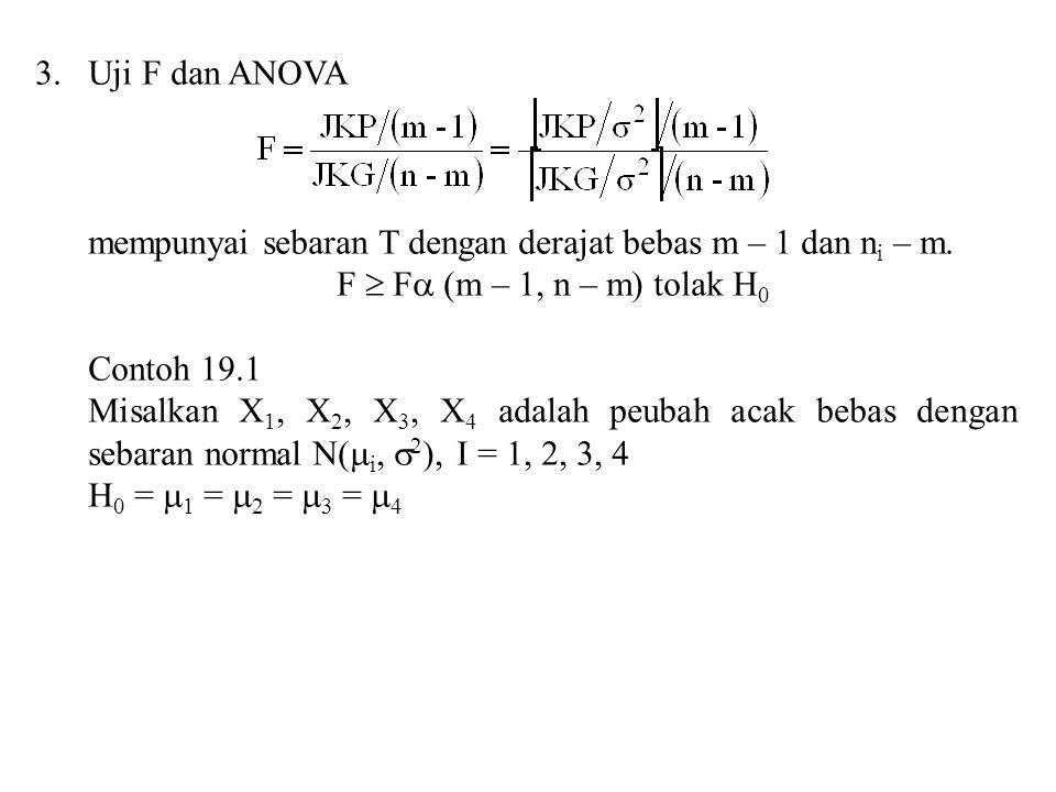 Uji F dan ANOVA mempunyai sebaran T dengan derajat bebas m – 1 dan ni – m. F  F (m – 1, n – m) tolak H0.