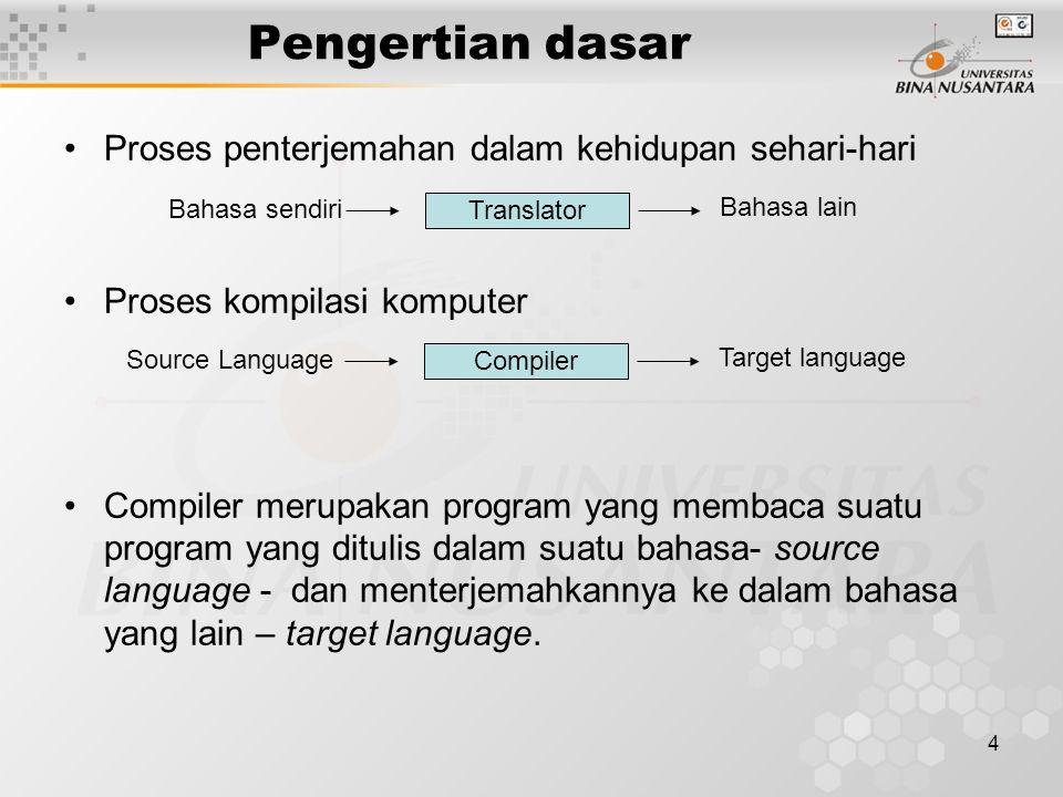 Pengertian dasar Proses penterjemahan dalam kehidupan sehari-hari