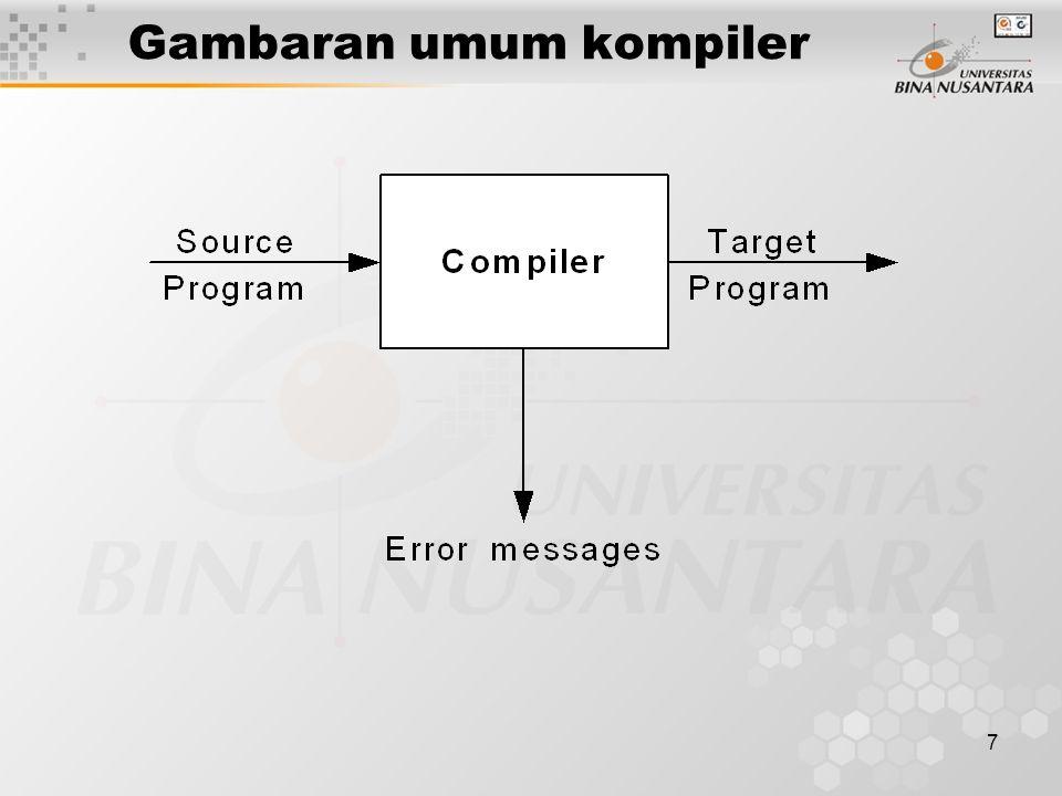 Gambaran umum kompiler