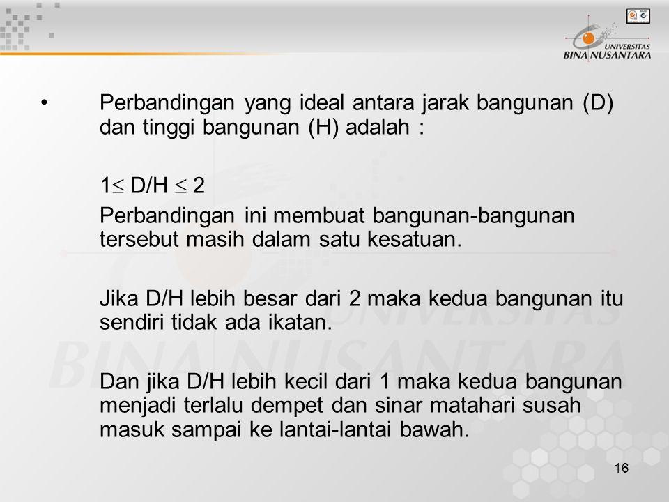 Perbandingan yang ideal antara jarak bangunan (D) dan tinggi bangunan (H) adalah :