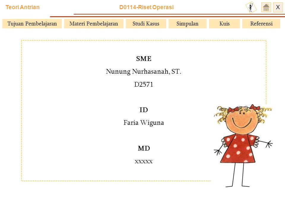 SME Nunung Nurhasanah, ST. D2571 ID Faria Wiguna MD xxxxx