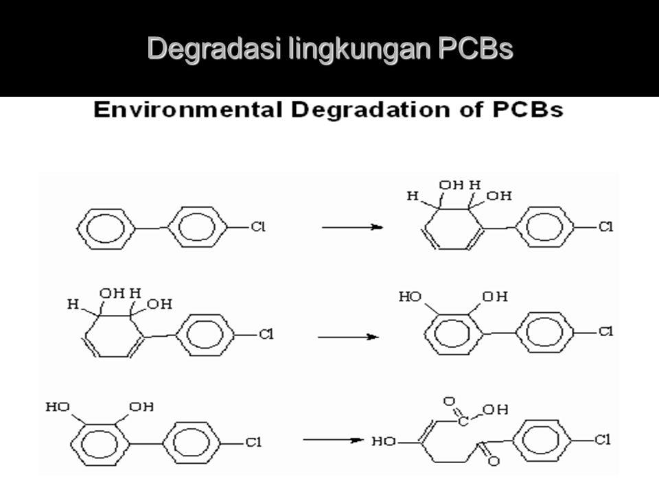 Degradasi lingkungan PCBs