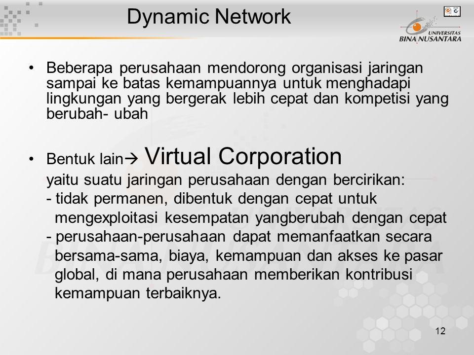 Dynamic Network