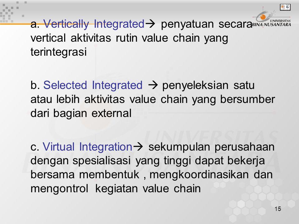 a. Vertically Integrated penyatuan secara vertical aktivitas rutin value chain yang terintegrasi