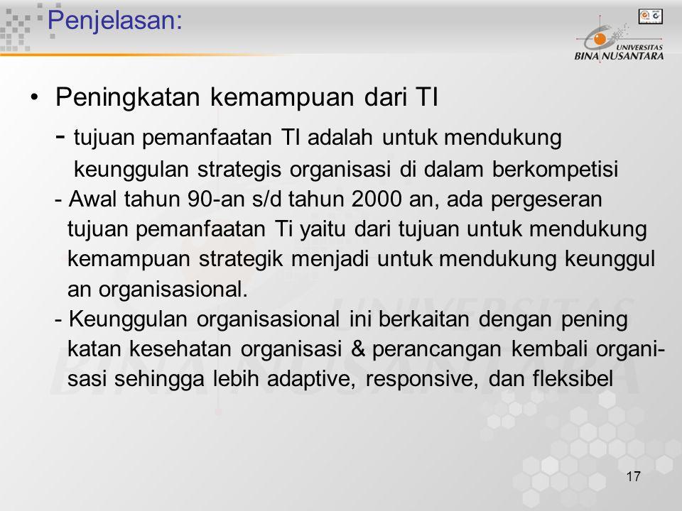 - tujuan pemanfaatan TI adalah untuk mendukung