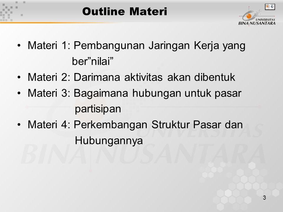 Outline Materi Materi 1: Pembangunan Jaringan Kerja yang. ber nilai Materi 2: Darimana aktivitas akan dibentuk.