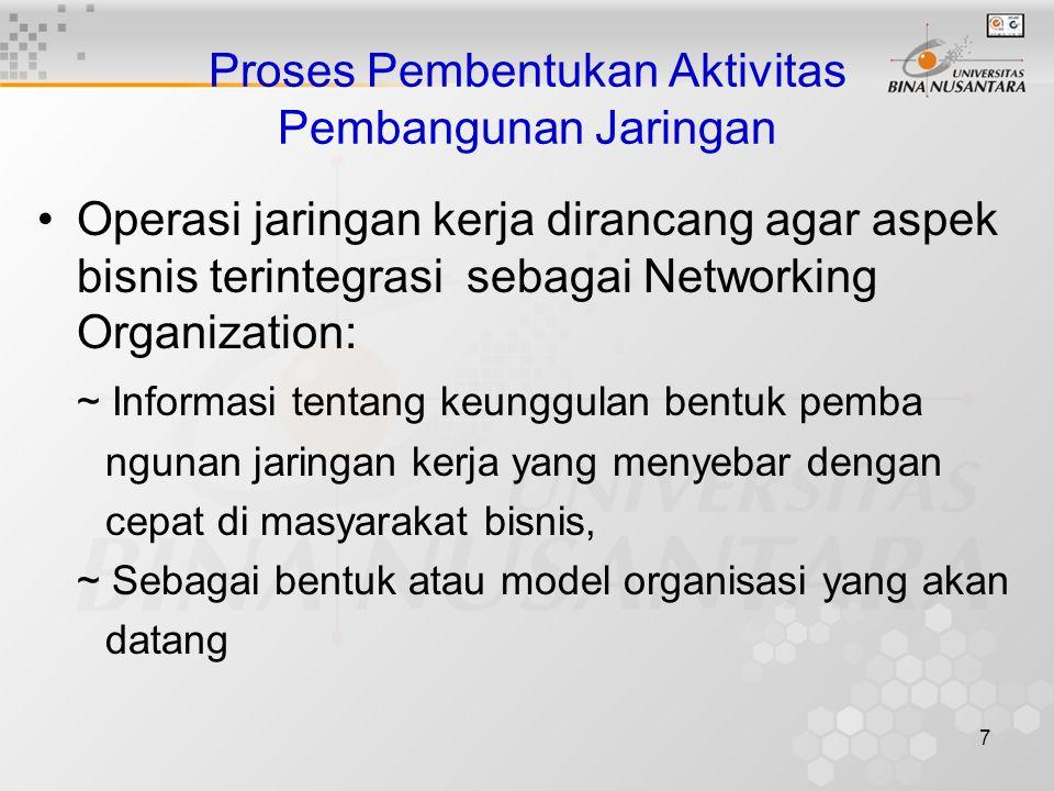 Proses Pembentukan Aktivitas Pembangunan Jaringan