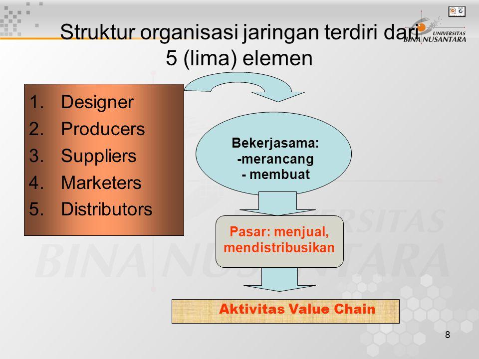 Struktur organisasi jaringan terdiri dari 5 (lima) elemen