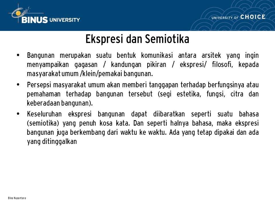 Ekspresi dan Semiotika