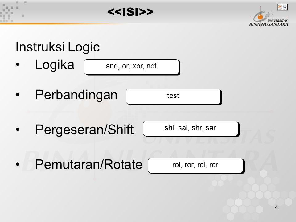 Instruksi Logic Logika Perbandingan Pergeseran/Shift Pemutaran/Rotate