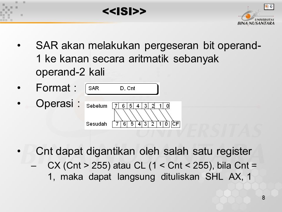 Cnt dapat digantikan oleh salah satu register
