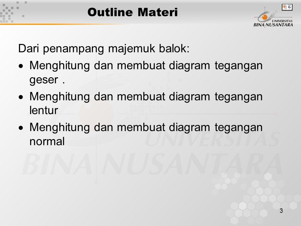 Outline Materi Dari penampang majemuk balok: Menghitung dan membuat diagram tegangan geser . Menghitung dan membuat diagram tegangan lentur.