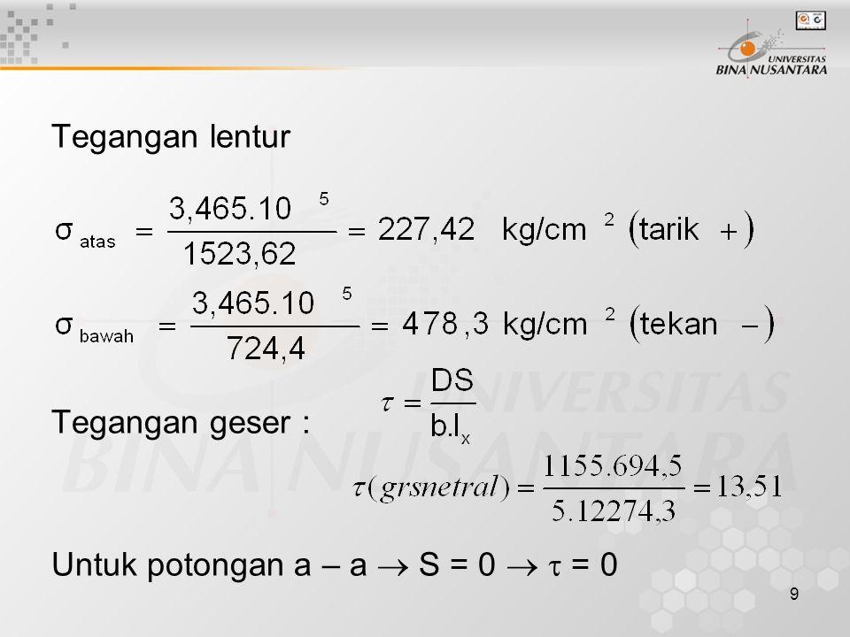 Tegangan lentur Tegangan geser : Untuk potongan a – a  S = 0   = 0