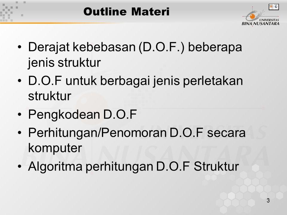 Derajat kebebasan (D.O.F.) beberapa jenis struktur