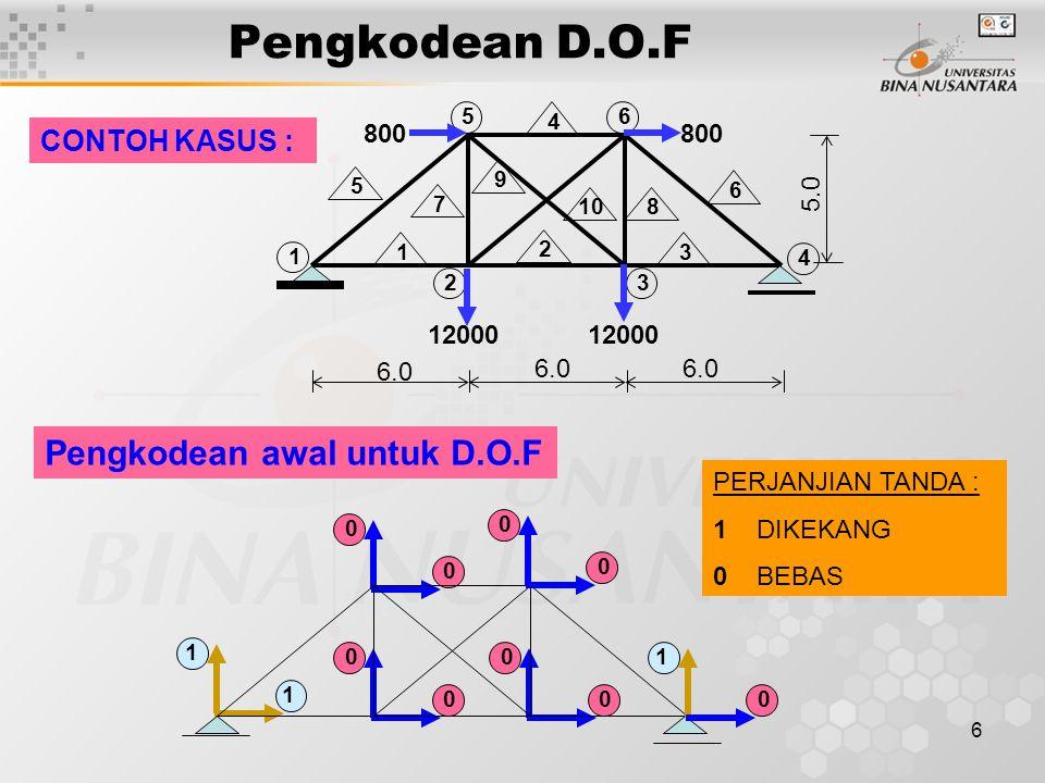 Pengkodean D.O.F Pengkodean awal untuk D.O.F CONTOH KASUS : 800 5.0