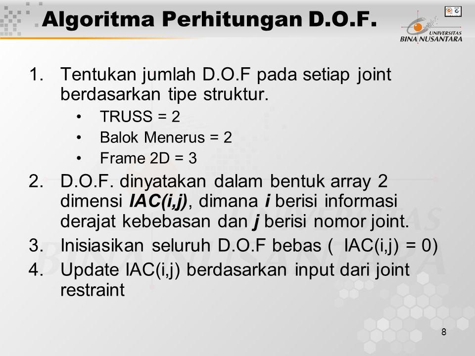 Algoritma Perhitungan D.O.F.