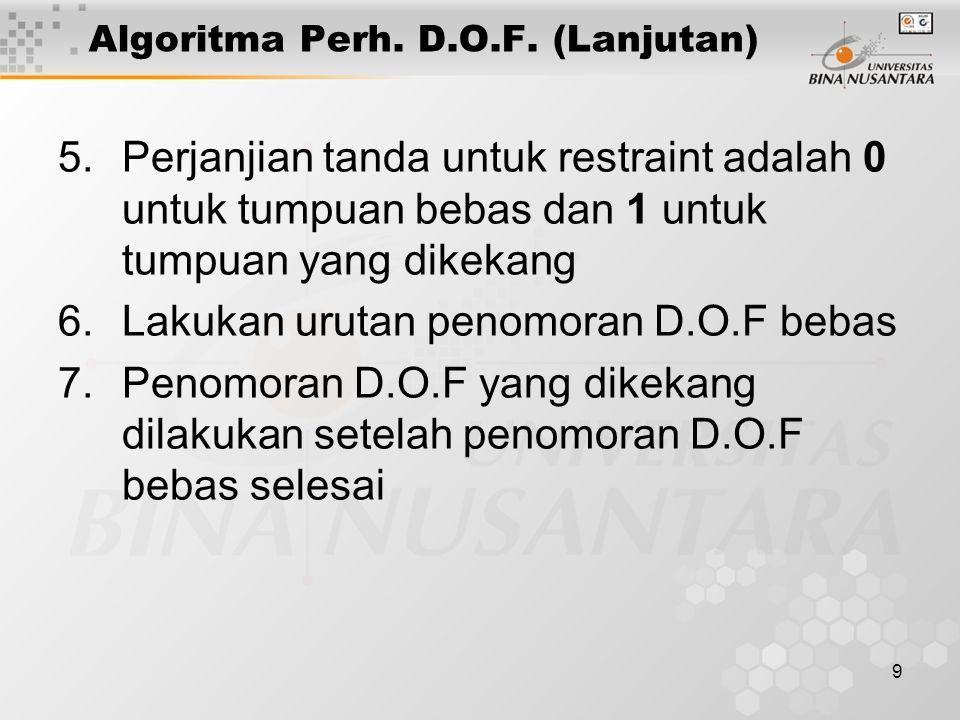 Algoritma Perh. D.O.F. (Lanjutan)