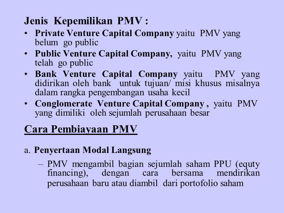 Jenis Kepemilikan PMV :