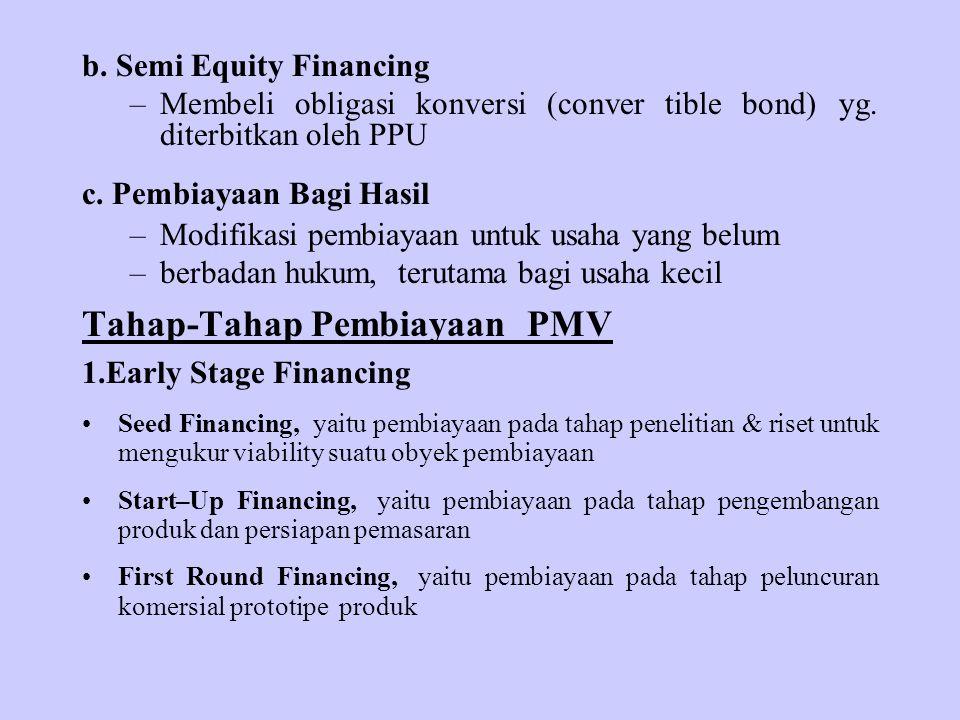 Tahap-Tahap Pembiayaan PMV