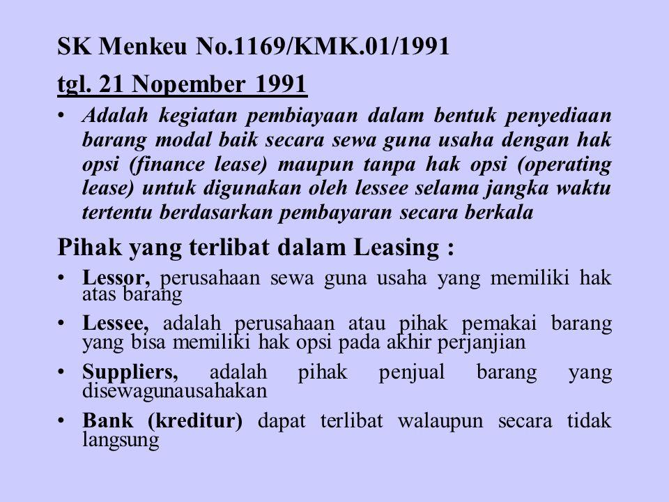 Pihak yang terlibat dalam Leasing :