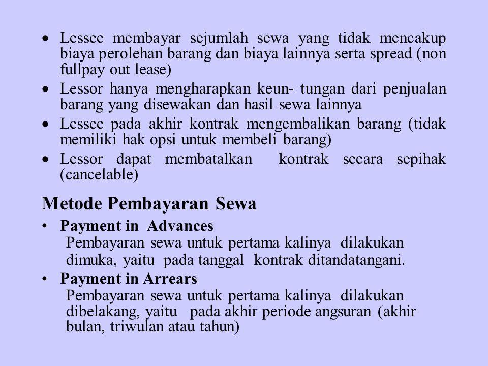 Metode Pembayaran Sewa
