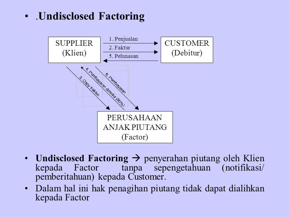 PERUSAHAAN ANJAK PIUTANG (Factor)