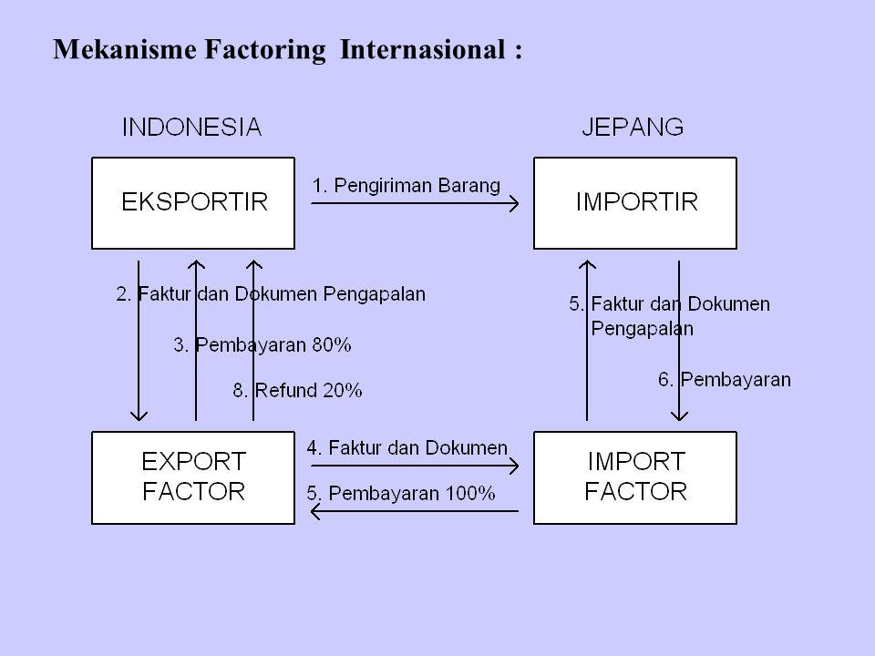 Mekanisme Factoring Internasional :