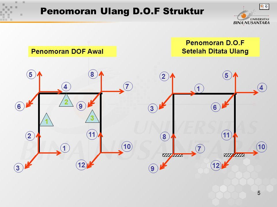 Penomoran Ulang D.O.F Struktur