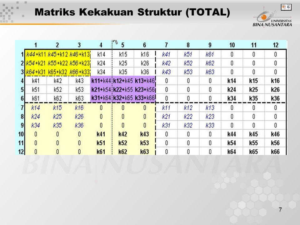 Matriks Kekakuan Struktur (TOTAL)