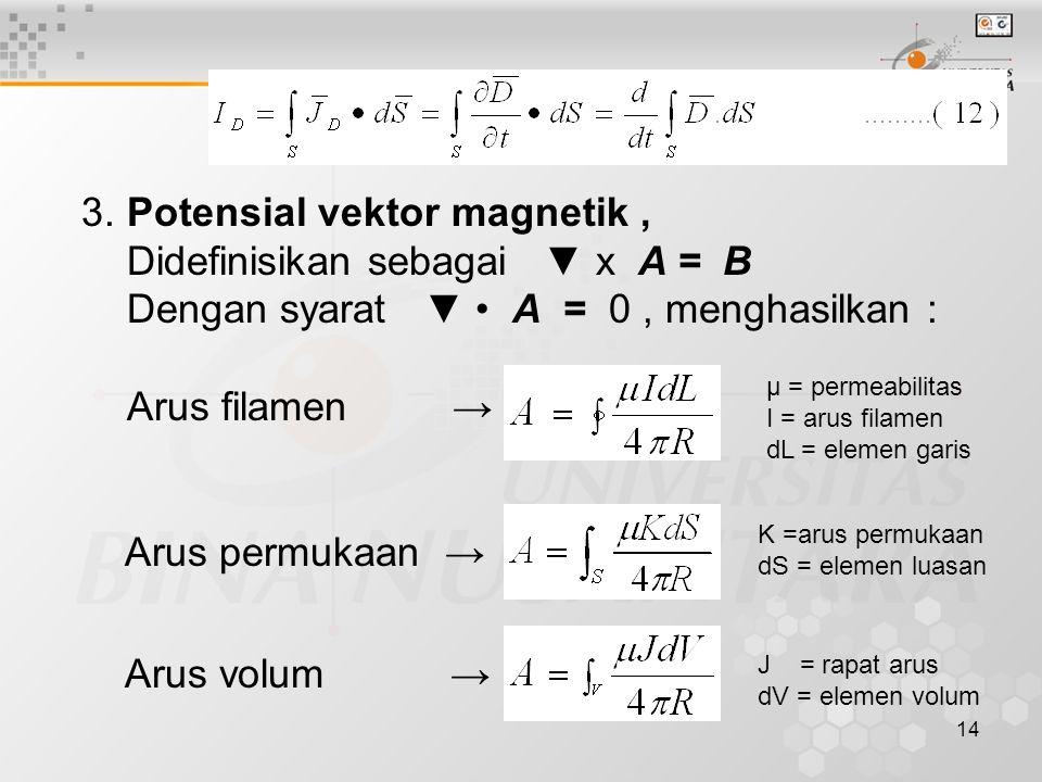 3. Potensial vektor magnetik , Didefinisikan sebagai ▼ x A = B