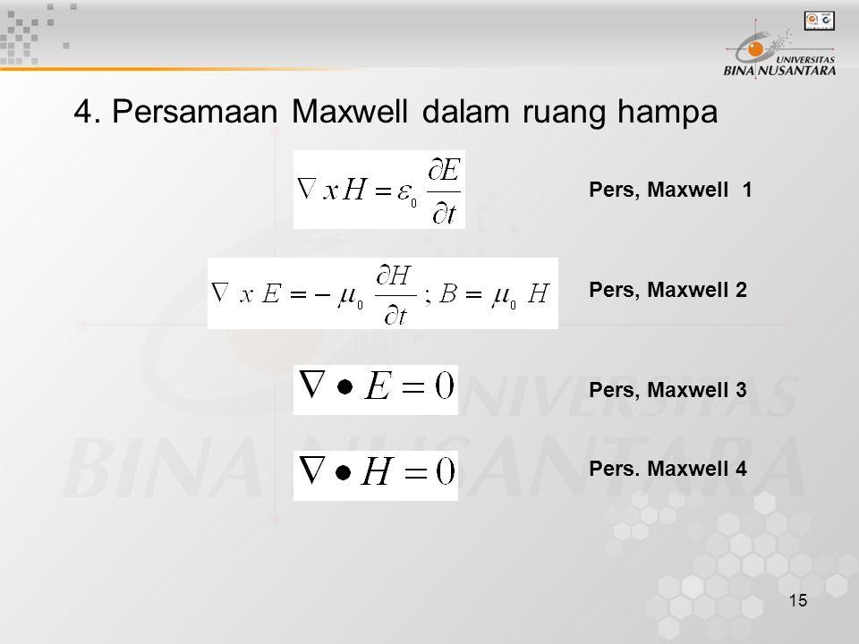 4. Persamaan Maxwell dalam ruang hampa