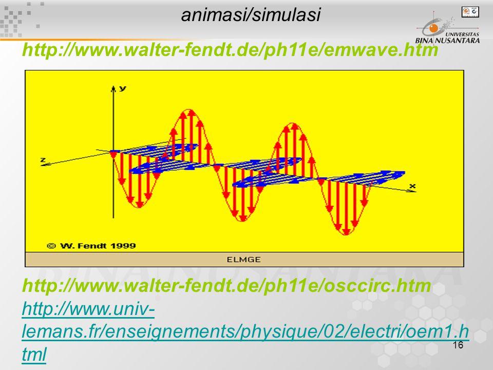 animasi/simulasi http://www.walter-fendt.de/ph11e/emwave.htm.