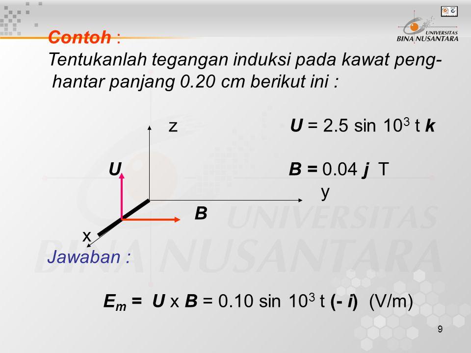 Contoh : Tentukanlah tegangan induksi pada kawat peng- hantar panjang 0.20 cm berikut ini : z U = 2.5 sin 103 t k.