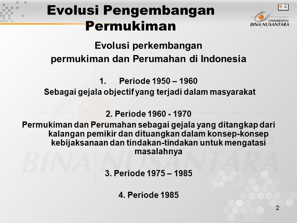 Evolusi Pengembangan Permukiman